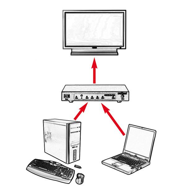 1 1 x 1 switch hdmi con porta display port