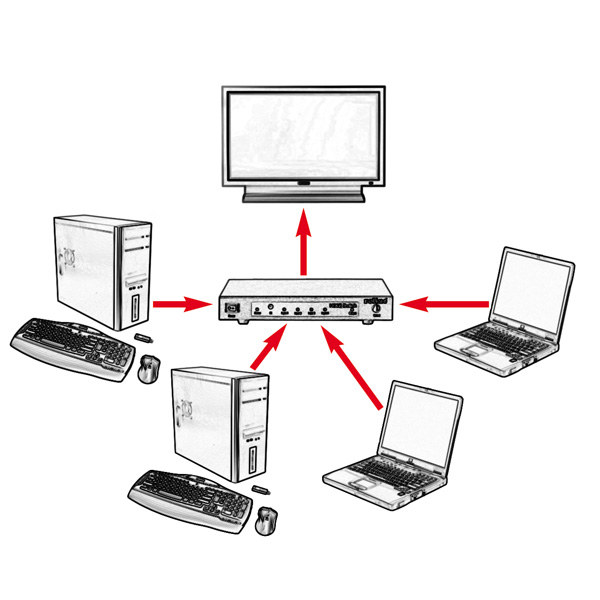 2 2 x 1 switch hdmi con porta display port